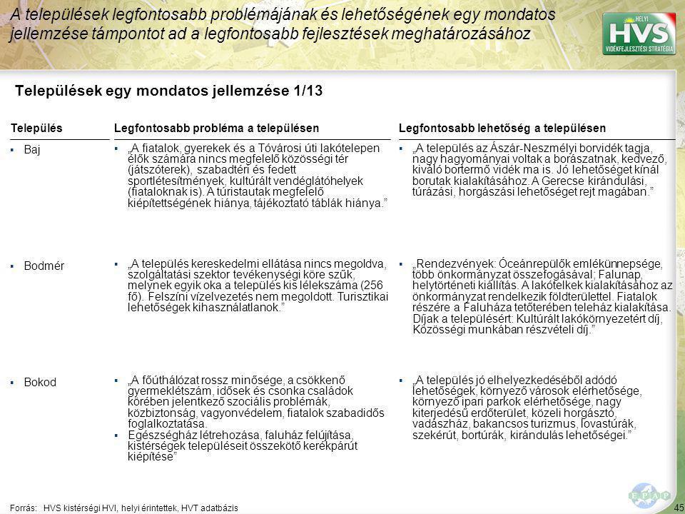45 Települések egy mondatos jellemzése 1/13 A települések legfontosabb problémájának és lehetőségének egy mondatos jellemzése támpontot ad a legfontos