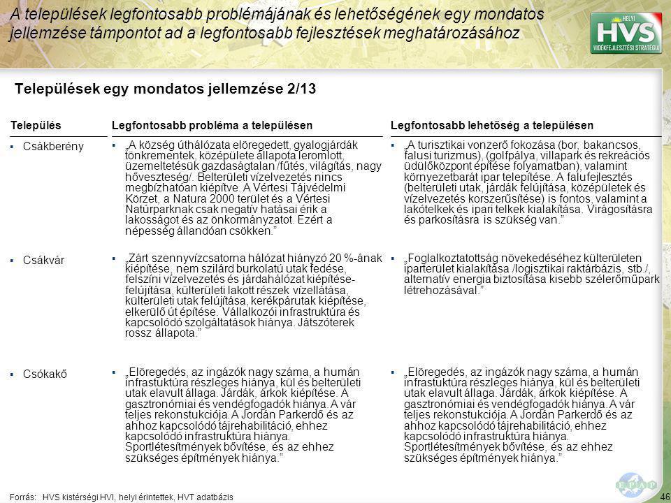 46 Települések egy mondatos jellemzése 2/13 A települések legfontosabb problémájának és lehetőségének egy mondatos jellemzése támpontot ad a legfontos