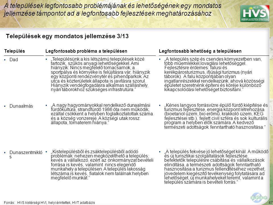 47 Települések egy mondatos jellemzése 3/13 A települések legfontosabb problémájának és lehetőségének egy mondatos jellemzése támpontot ad a legfontos