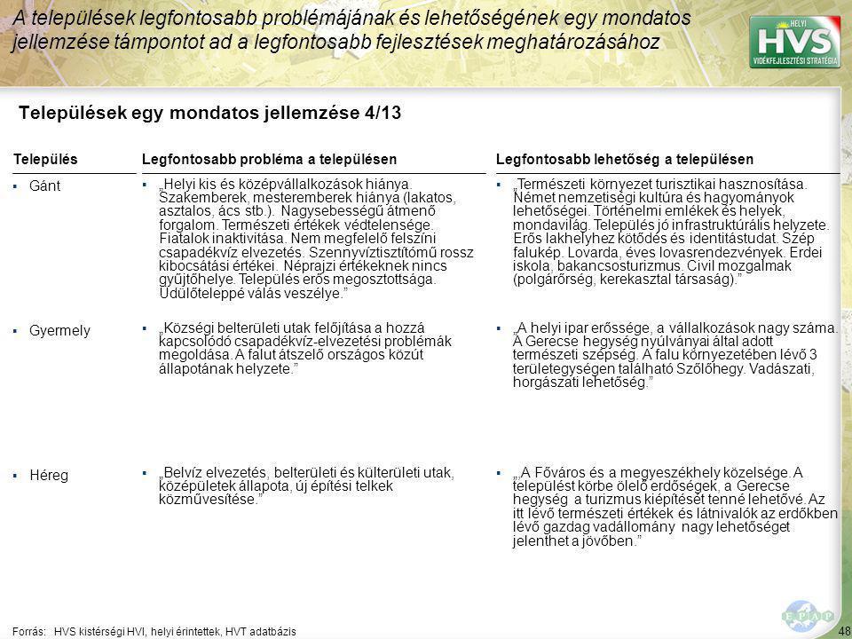48 Települések egy mondatos jellemzése 4/13 A települések legfontosabb problémájának és lehetőségének egy mondatos jellemzése támpontot ad a legfontos
