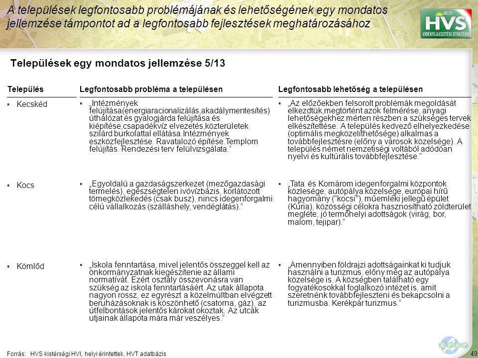 49 Települések egy mondatos jellemzése 5/13 A települések legfontosabb problémájának és lehetőségének egy mondatos jellemzése támpontot ad a legfontos