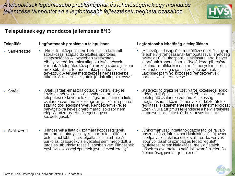 52 Települések egy mondatos jellemzése 8/13 A települések legfontosabb problémájának és lehetőségének egy mondatos jellemzése támpontot ad a legfontos
