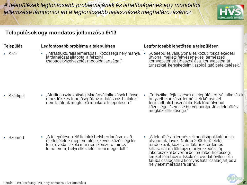 53 Települések egy mondatos jellemzése 9/13 A települések legfontosabb problémájának és lehetőségének egy mondatos jellemzése támpontot ad a legfontos