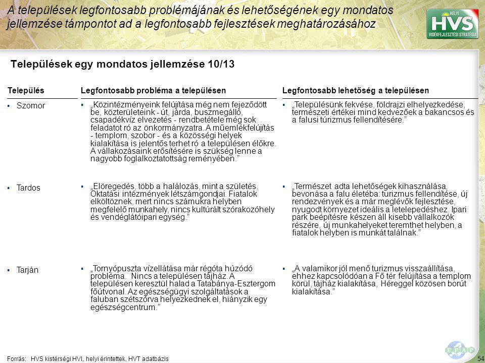 54 Települések egy mondatos jellemzése 10/13 A települések legfontosabb problémájának és lehetőségének egy mondatos jellemzése támpontot ad a legfonto