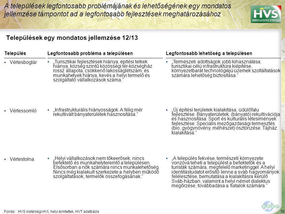 56 Települések egy mondatos jellemzése 12/13 A települések legfontosabb problémájának és lehetőségének egy mondatos jellemzése támpontot ad a legfonto