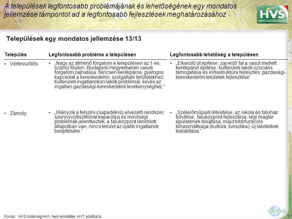 57 Települések egy mondatos jellemzése 13/13 A települések legfontosabb problémájának és lehetőségének egy mondatos jellemzése támpontot ad a legfonto