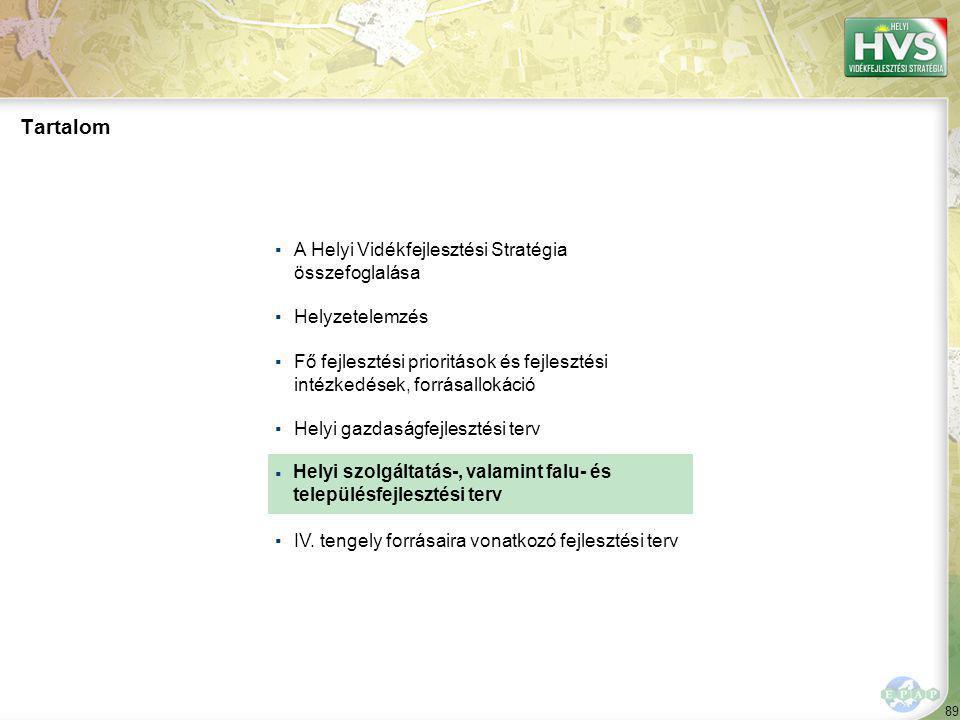 89 ▪A Helyi Vidékfejlesztési Stratégia összefoglalása ▪Helyzetelemzés ▪Fő fejlesztési prioritások és fejlesztési intézkedések, forrásallokáció ▪Helyi
