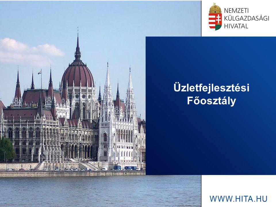 Feladataink • A magyar export, ezen belül a KKV szektor részesedésének növelése • Vállalati-üzleti és szakmai-ágazati igényeken alapuló programszervezés • Vállalkozói szféra bevonása a külgazdasági stratégia megvalósításába • Exportképes vállalatok és export árualap feltérképezése, új export lehetőségek felkutatása • Egyedi külpiaci tanácsadás
