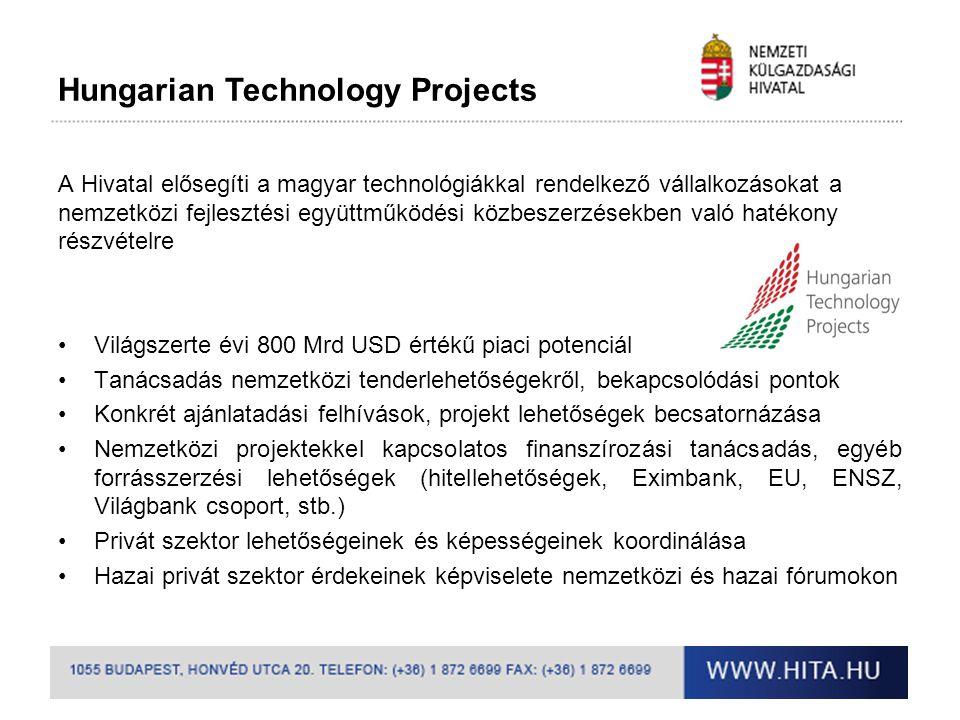 Hungarian Technology Projects A Hivatal elősegíti a magyar technológiákkal rendelkező vállalkozásokat a nemzetközi fejlesztési együttműködési közbesze
