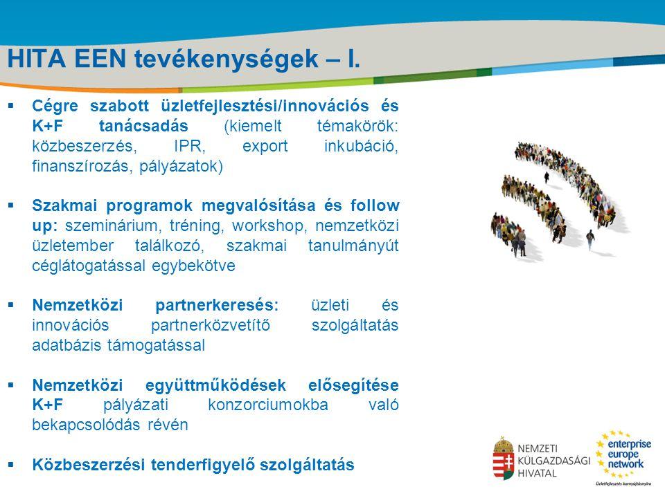Title of the presentation | Date |‹#› HITA EEN tevékenységek – I.  Cégre szabott üzletfejlesztési/innovációs és K+F tanácsadás (kiemelt témakörök: kö