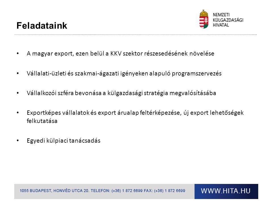 Feladataink • A magyar export, ezen belül a KKV szektor részesedésének növelése • Vállalati-üzleti és szakmai-ágazati igényeken alapuló programszervez