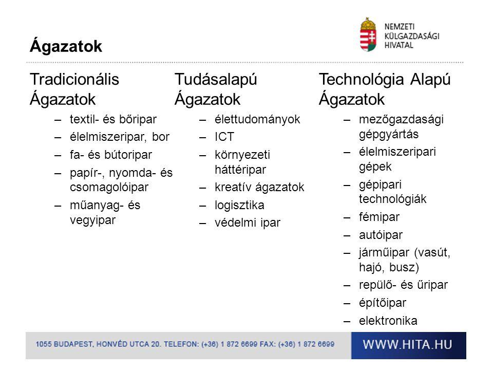 Title of the presentation | Date |‹#› HITA EEN tevékenységek – I.