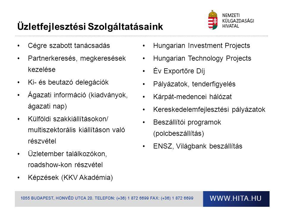 Üzletfejlesztési Szolgáltatásaink •Cégre szabott tanácsadás •Partnerkeresés, megkeresések kezelése •Ki- és beutazó delegációk •Ágazati információ (kia