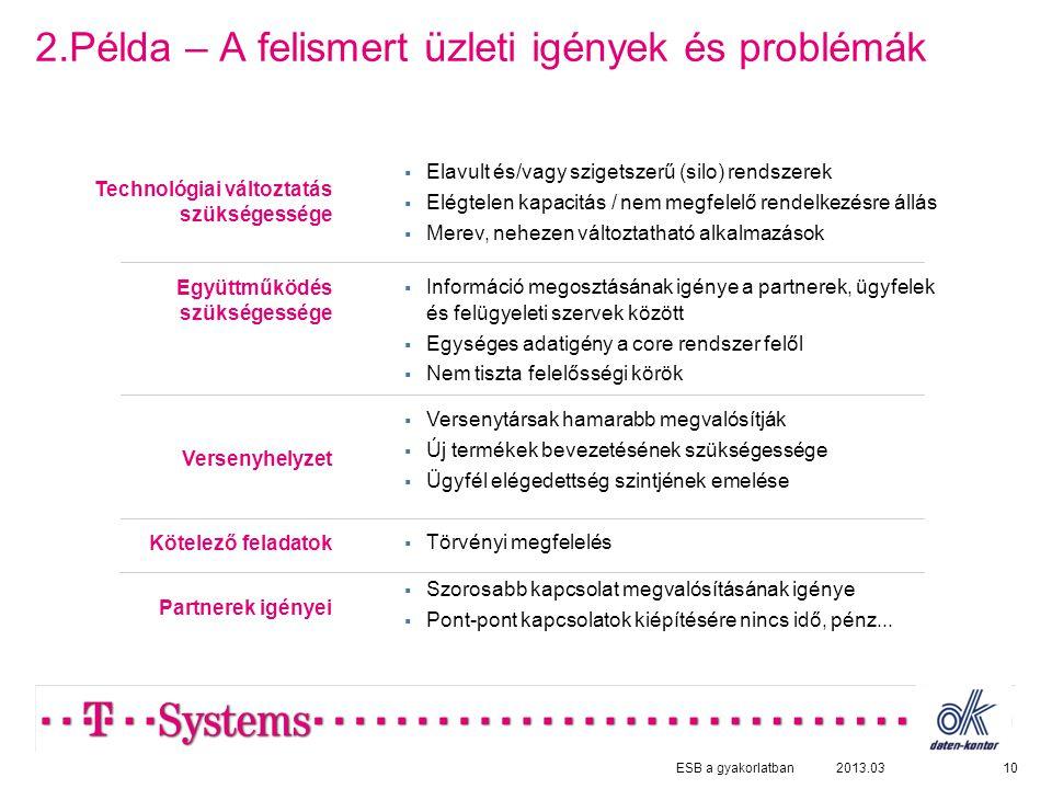 2.Példa – A felismert üzleti igények és problémák 102013.03 Versenyhelyzet  Elavult és/vagy szigetszerű (silo) rendszerek  Elégtelen kapacitás / nem megfelelő rendelkezésre állás  Merev, nehezen változtatható alkalmazások Technológiai változtatás szükségessége Együttműködés szükségessége Kötelező feladatok  Versenytársak hamarabb megvalósítják  Új termékek bevezetésének szükségessége  Ügyfél elégedettség szintjének emelése  Törvényi megfelelés Partnerek igényei  Szorosabb kapcsolat megvalósításának igénye  Pont-pont kapcsolatok kiépítésére nincs idő, pénz...