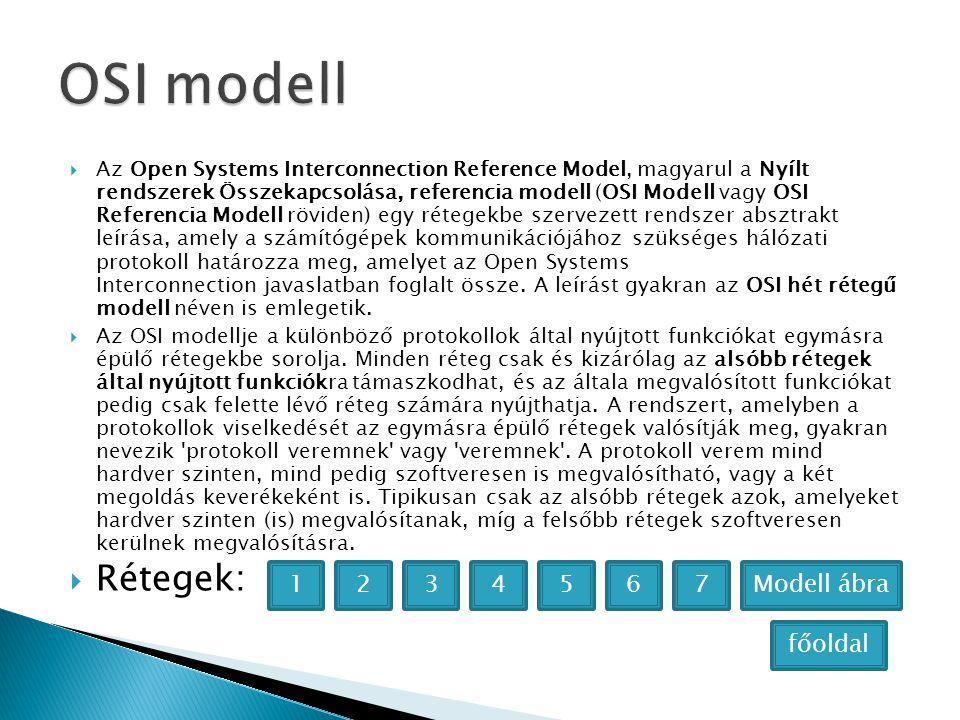  Az Open Systems Interconnection Reference Model, magyarul a Nyílt rendszerek Összekapcsolása, referencia modell (OSI Modell vagy OSI Referencia Mode