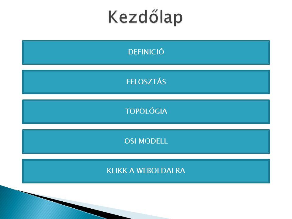 DEFINICIÓ FELOSZTÁS TOPOLÓGIA OSI MODELL KLIKK A WEBOLDALRA