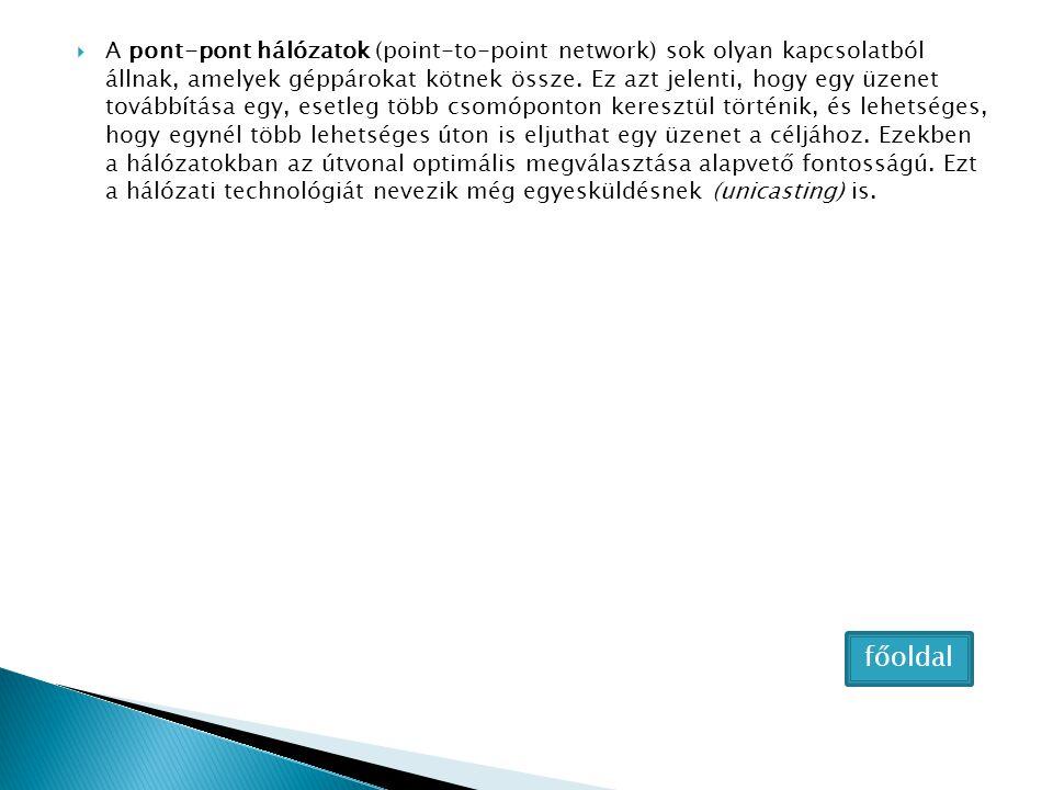  A pont-pont hálózatok (point-to-point network) sok olyan kapcsolatból állnak, amelyek géppárokat kötnek össze. Ez azt jelenti, hogy egy üzenet továb