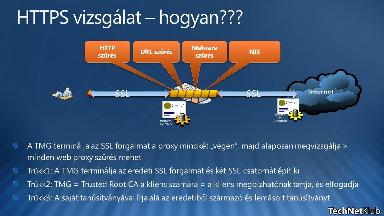 SSL URL szűrés Malware szűrés NIS HTTP szűrés HTTP szűrés