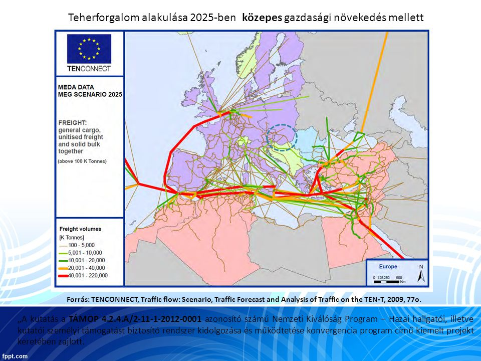 Teherforgalom alakulása 2025-ben közepes gazdasági növekedés mellett Forrás: TENCONNECT, Traffic flow: Scenario, Traffic Forecast and Analysis of Traffic on the TEN-T, 2009, 77o.