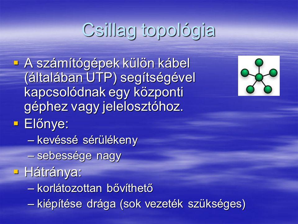 Csillag topológia  A számítógépek külön kábel (általában UTP) segítségével kapcsolódnak egy központi géphez vagy jelelosztóhoz.  Előnye: –kevéssé sé