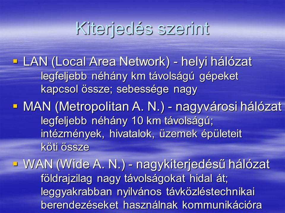 Kiterjedés szerint  LAN (Local Area Network) - helyi hálózat legfeljebb néhány km távolságú gépeket kapcsol össze; sebessége nagy  MAN (Metropolitan A.