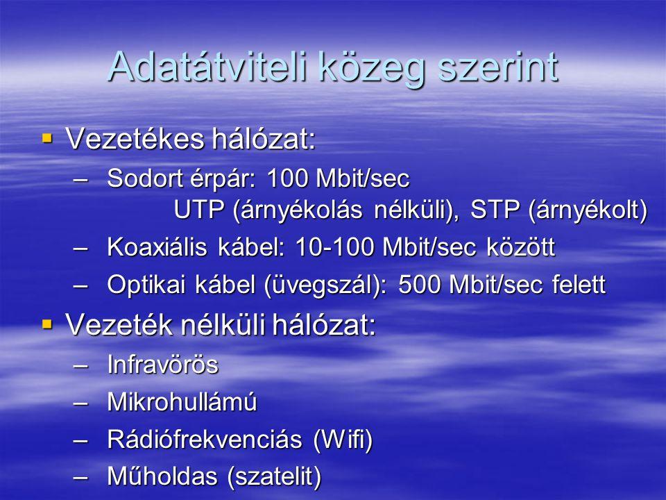 Adatátviteli közeg szerint  Vezetékes hálózat: –Sodort érpár: 100 Mbit/sec UTP (árnyékolás nélküli), STP (árnyékolt) –Koaxiális kábel: 10-100 Mbit/sec között –Optikai kábel (üvegszál): 500 Mbit/sec felett  Vezeték nélküli hálózat: –Infravörös –Mikrohullámú –Rádiófrekvenciás (Wifi) –Műholdas (szatelit)