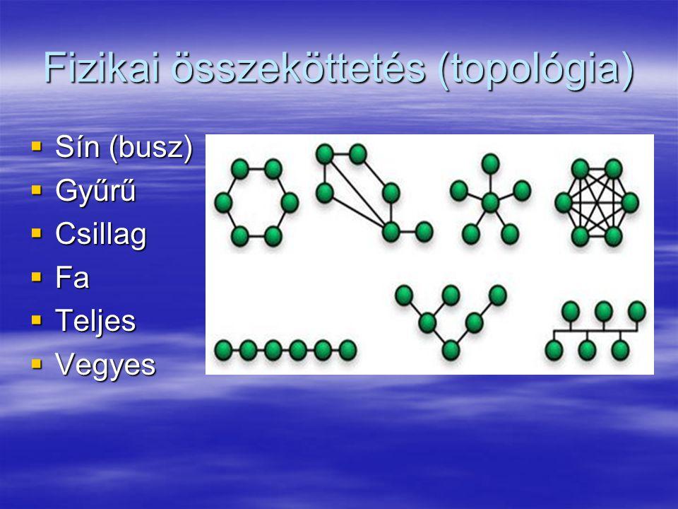 Sín (busz) topológia  A számítógépek sorban, egy főkábel (általában koaxiális) segítségével állnak összeköttetésben.