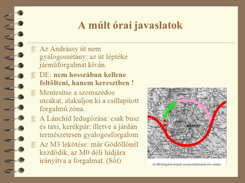 4 Az Andrássy út nem gyalogossétány: az út léptéke járműforgalmat kíván. 4 DE: nem hosszában kellene feltölteni, hanem keresztben ! 4 Mentesítse a szo