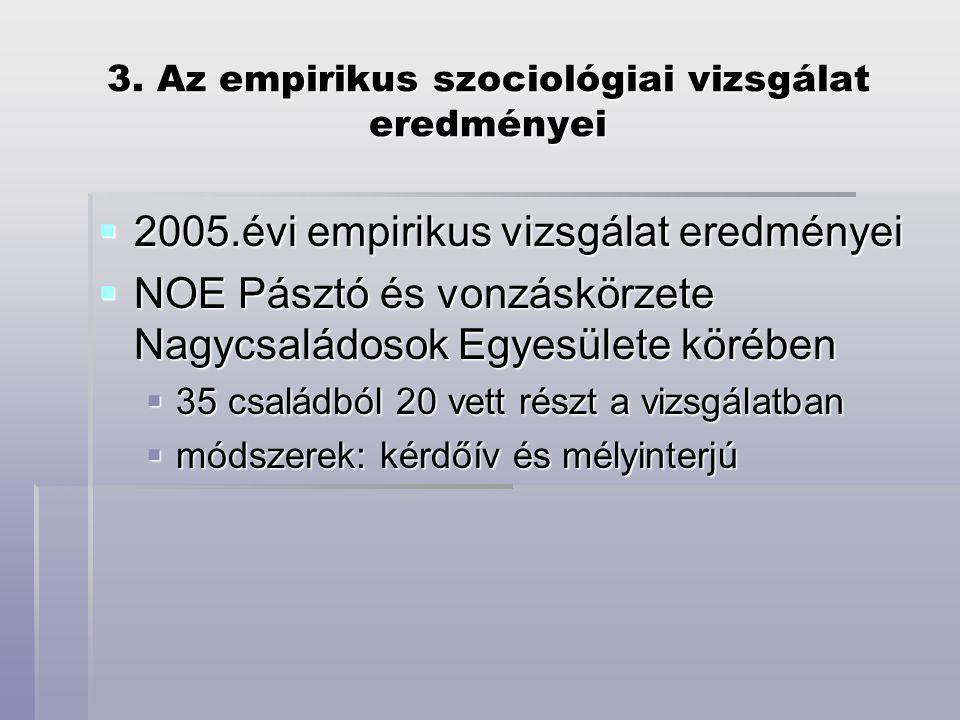 3. Az empirikus szociológiai vizsgálat eredményei  2005.évi empirikus vizsgálat eredményei  NOE Pásztó és vonzáskörzete Nagycsaládosok Egyesülete kö
