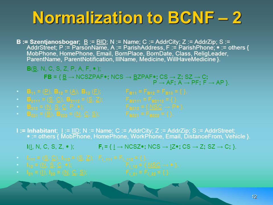 12 B := Szentjanosbogar; B := BID; N := Name; C := AddrCity; Z := AddrZip; S := AddrStreet; P := ParsonName, A := ParishAddress, F := ParishPhone;  := others { MobPhone, HomePhone, Email, BornPlace, BornDate, Class, ReligLeader, ParentName, ParentNotification, IllName, Medicine, WillHaveMedicine }.