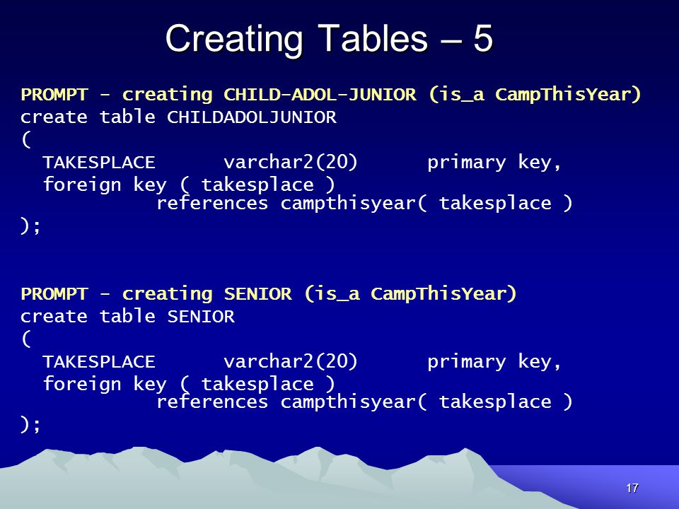 17 Creating Tables – 5 PROMPT - creating CHILD-ADOL-JUNIOR (is_a CampThisYear) create table CHILDADOLJUNIOR ( TAKESPLACEvarchar2(20)primary key, forei