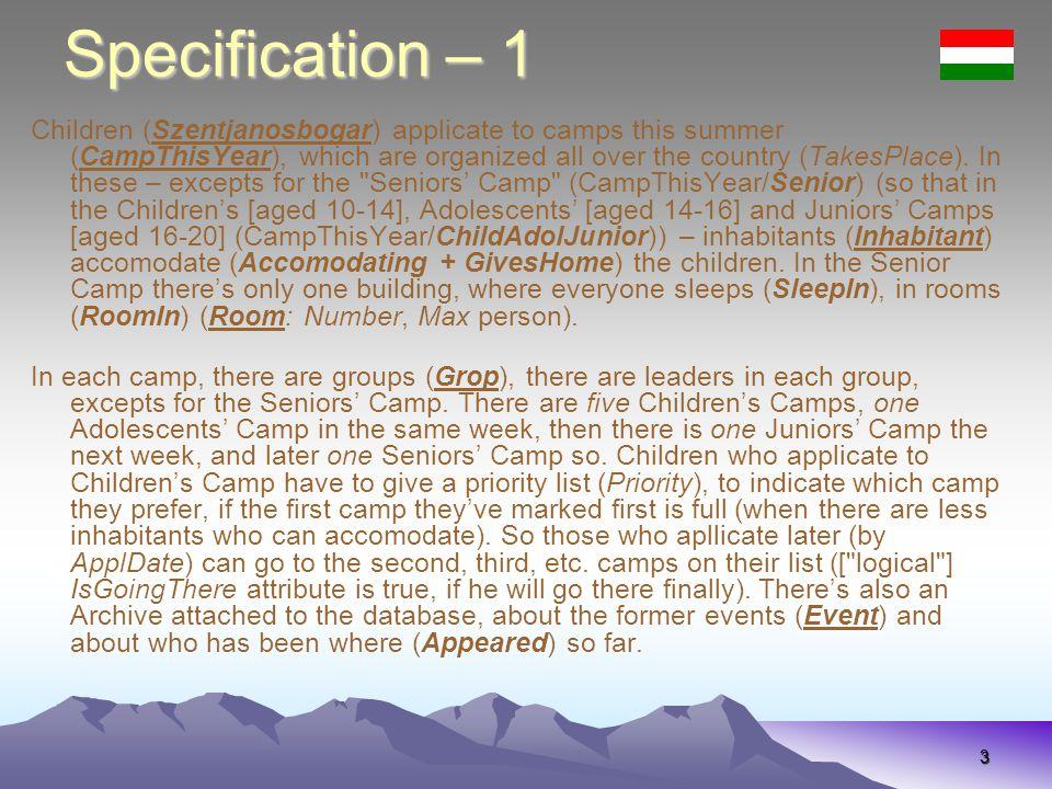34 Specifikáció – 1 Szentjanosbogar CampThisYear Senior ChildAdolJunior InhabitantAccomodatingGivesHome SleepIn RoomInRoom Gyerekek (Szentjanosbogar) jelentkeznek idei nyári táborokba (CampThisYear), amiket az ország különböző területein (TakesPlace) szerveznek.