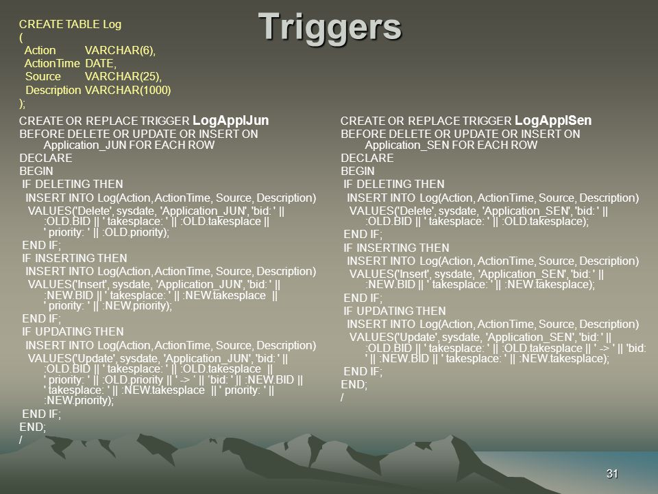 31Triggers CREATE OR REPLACE TRIGGER LogApplSen BEFORE DELETE OR UPDATE OR INSERT ON Application_SEN FOR EACH ROW DECLARE BEGIN IF DELETING THEN INSER