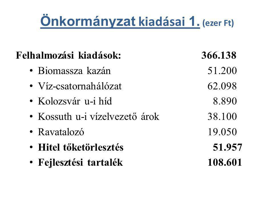 Önkormányzat kiadásai 1.