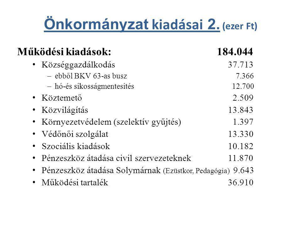 Önkormányzat kiadásai 2.
