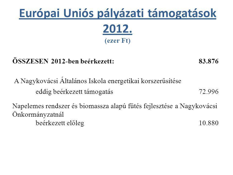 Európai Uniós pályázati támogatások 2012.
