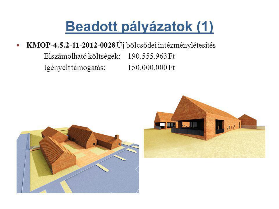 Beadott pályázatok (1) • KMOP-4.5.2-11-2012-0028 Új bölcsődei intézménylétesítés Elszámolható költségek:190.555.963 Ft Igényelt támogatás: 150.000.000 Ft