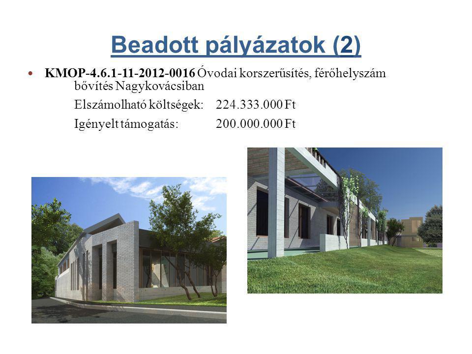 Beadott pályázatok (2) • KMOP-4.6.1-11-2012-0016 Óvodai korszerűsítés, férőhelyszám bővítés Nagykovácsiban Elszámolható költségek:224.333.000 Ft Igényelt támogatás: 200.000.000 Ft
