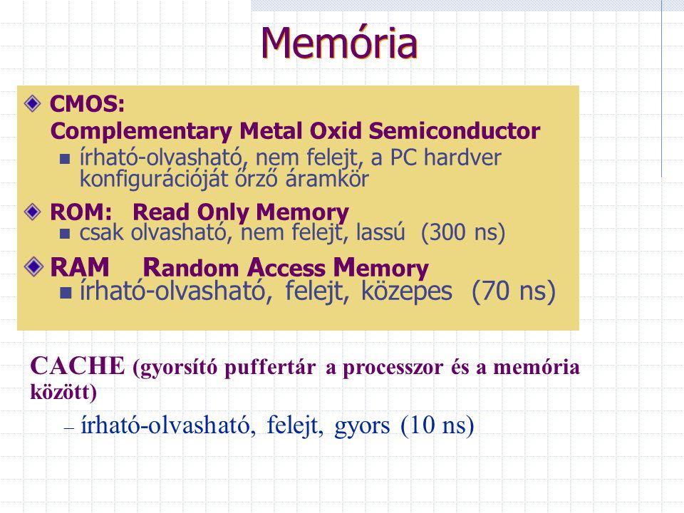 Processzor Magok száma: 1,2,4… Típusa:  8086......PentiumIV Mûködési sebessége:  5 MHz…3 GHz... a belső órajel frekvenciája Mûveleti szélessége:  1