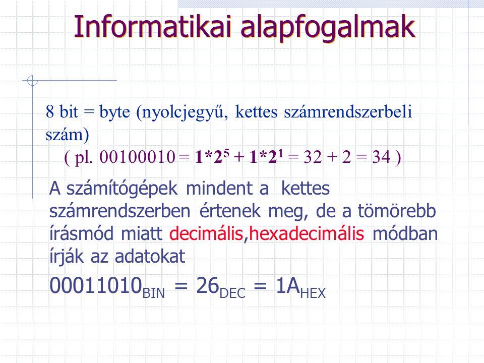 Informatikai alapfogalmak Információ: a címzettje számára új (általa még nem ismert) adat Az információ mértékegysége a bit: a legkisebb érték ű (1 bi