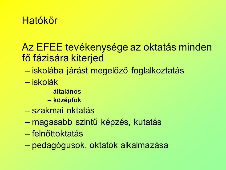 Hatókör Az EFEE tevékenysége az oktatás minden fő fázisára kiterjed –iskolába járást megelőző foglalkoztatás –iskolák –általános –középfok –szakmai ok