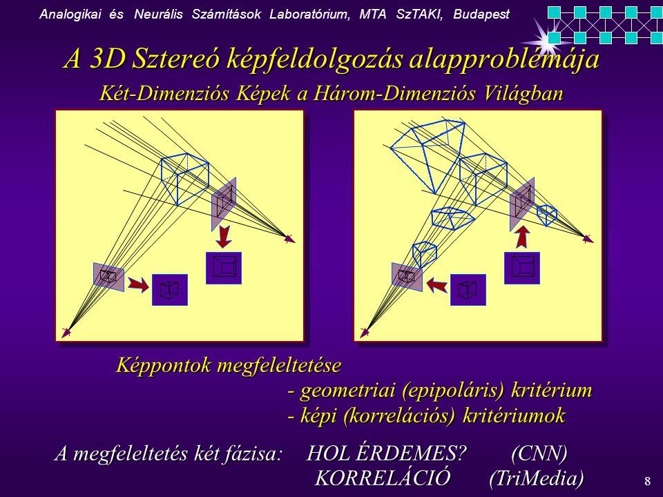 Analogikai és Neurális Számítások Laboratórium, MTA SzTAKI, Budapest 8 A 3D Sztereó képfeldolgozás alapproblémája Két-Dimenziós Képek a Három-Dimenziós Világban Képpontok megfeleltetése - geometriai (epipoláris) kritérium - képi (korrelációs) kritériumok A megfeleltetés két fázisa: HOL ÉRDEMES.