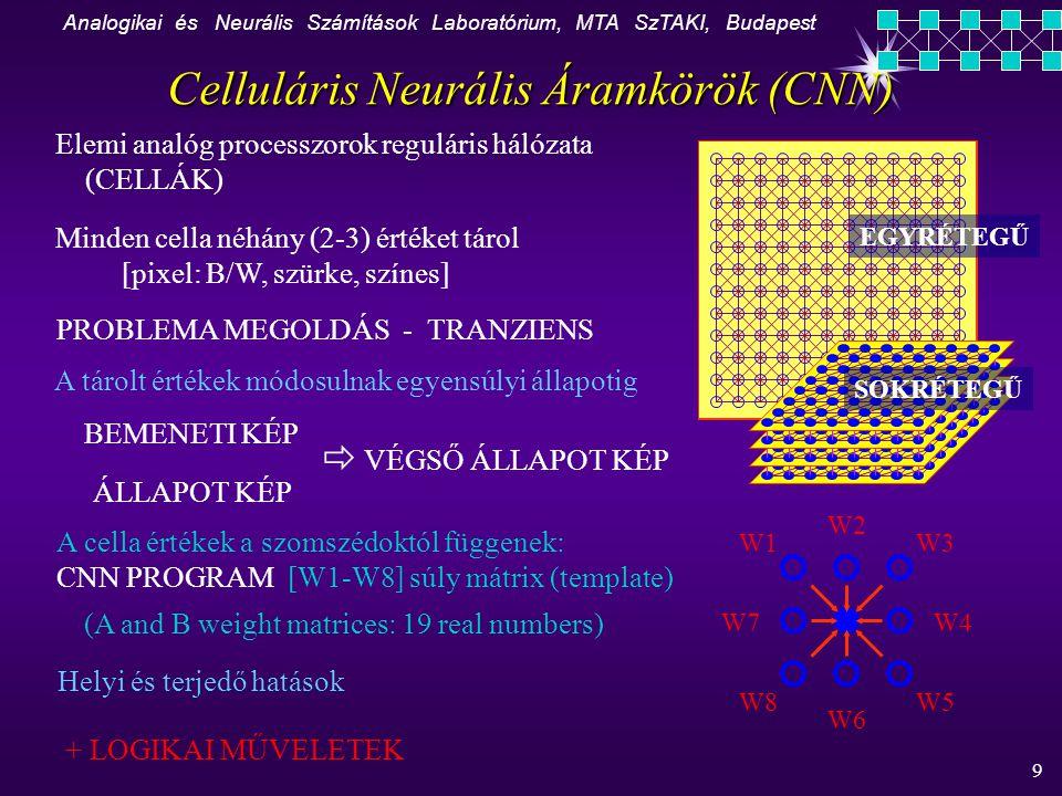 Analogikai és Neurális Számítások Laboratórium, MTA SzTAKI, Budapest 9 Celluláris Neurális Áramkörök (CNN) Elemi analóg processzorok reguláris hálózata (CELLÁK) W1 W2 W3 W5 W4W7 W6 W8 Minden cella néhány (2-3) értéket tárol [pixel: B/W, szürke, színes] PROBLEMA MEGOLDÁS - TRANZIENS SOKRÉTEGŰ EGYRÉTEGŰ A tárolt értékek módosulnak egyensúlyi állapotig BEMENETI KÉP ÁLLAPOT KÉP VÉGSŐ ÁLLAPOT KÉP  A cella értékek a szomszédoktól függenek: CNN PROGRAM [W1-W8] súly mátrix (template) (A and B weight matrices: 19 real numbers) Helyi és terjedő hatások + LOGIKAI MŰVELETEK