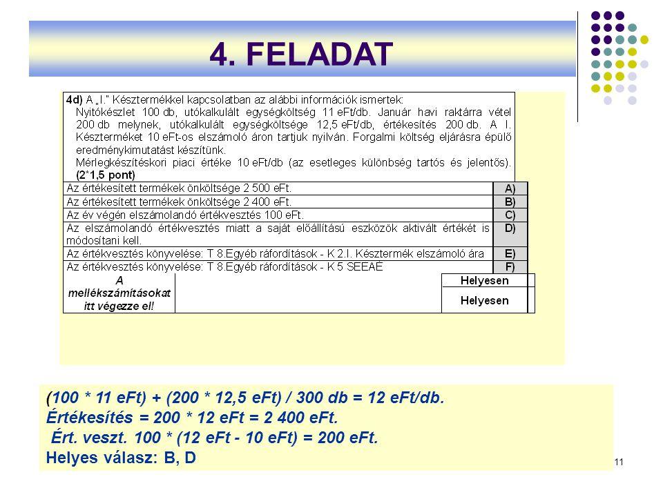 11 (100 * 11 eFt) + (200 * 12,5 eFt) / 300 db = 12 eFt/db. Értékesítés = 200 * 12 eFt = 2 400 eFt. Ért. veszt. 100 * (12 eFt ‑ 10 eFt) = 200 eFt. Hely