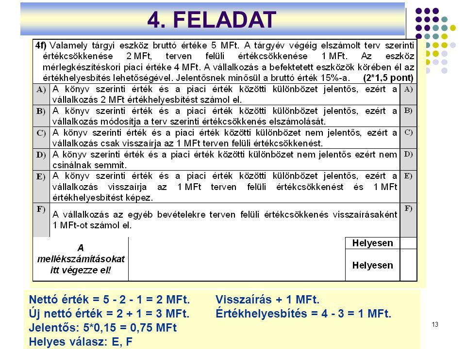 13 Nettó érték = 5 - 2 - 1 = 2 MFt. Visszaírás + 1 MFt. Új nettó érték = 2 + 1 = 3 MFt. Értékhelyesbítés = 4 - 3 = 1 MFt. Jelentős: 5*0,15 = 0,75 MFt