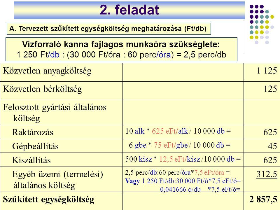3 2. feladat Vízforraló kanna fajlagos munkaóra szükséglete: 1 250 Ft/db : (30 000 Ft/óra : 60 perc/óra) = 2,5 perc/db 2 857,5Szűkített egységköltség