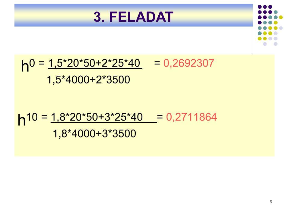 6 h 0 = 1,5*20*50+2*25*40 = 0,2692307 1,5*4000+2*3500 h 10 = 1,8*20*50+3*25*40 = 0,2711864 1,8*4000+3*3500 3. FELADAT