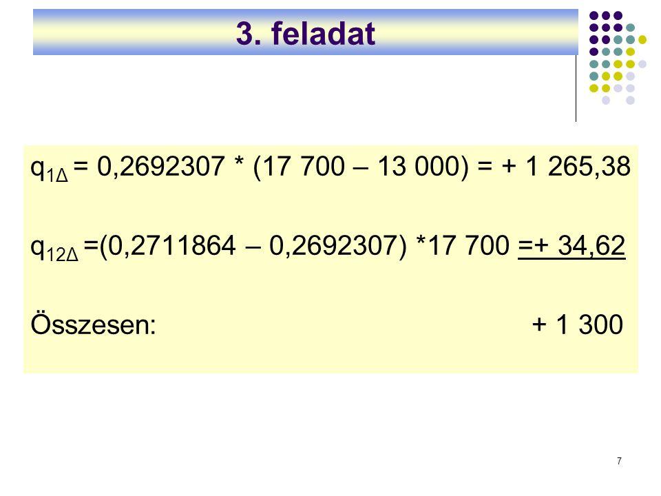 7 3. feladat q 1Δ = 0,2692307 * (17 700 – 13 000) = + 1 265,38 q 12Δ =(0,2711864 – 0,2692307) *17 700 =+ 34,62 Összesen: + 1 300
