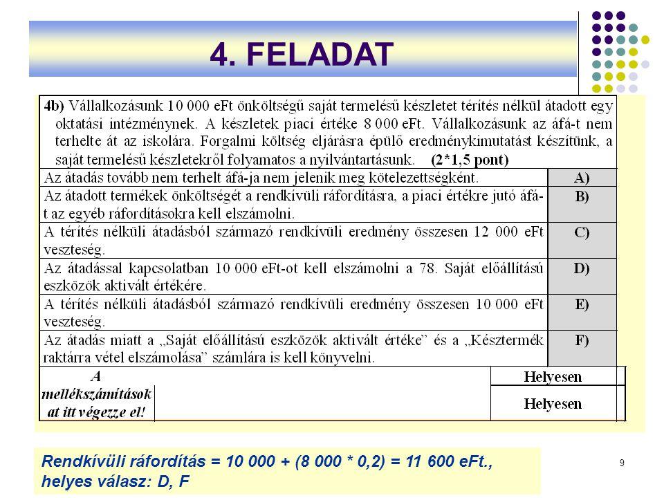 9 Rendkívüli ráfordítás = 10 000 + (8 000 * 0,2) = 11 600 eFt., helyes válasz: D, F 4. FELADAT