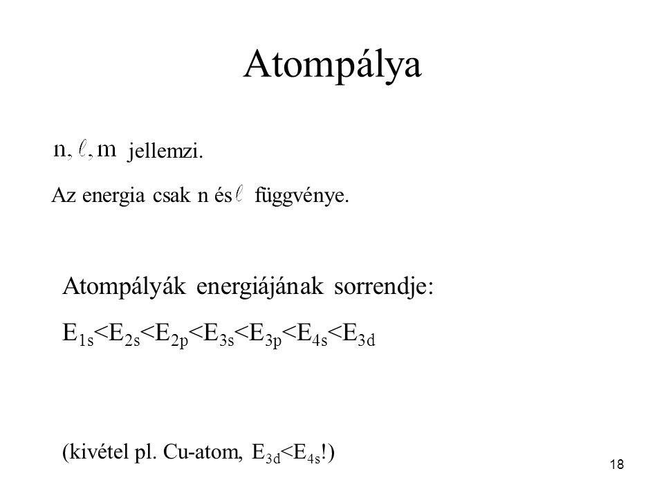 Atompálya jellemzi. Az energia csak n és függvénye.